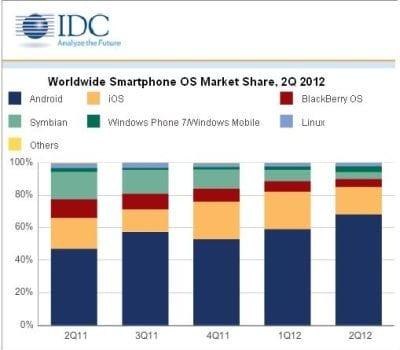 https://phoneworld.com.pk/wp-content/uploads/2012/08/Worldwide1.jpg