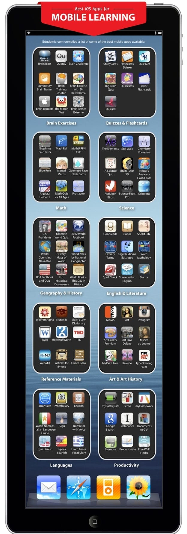 best-ios-applications-for-learning