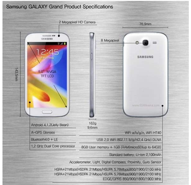 https://phoneworld.com.pk/wp-content/uploads/2012/12/galaxy-grand-2.jpg