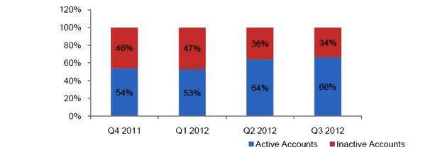 http://phoneworld.com.pk/wp-content/uploads/2012/12/graphs.png