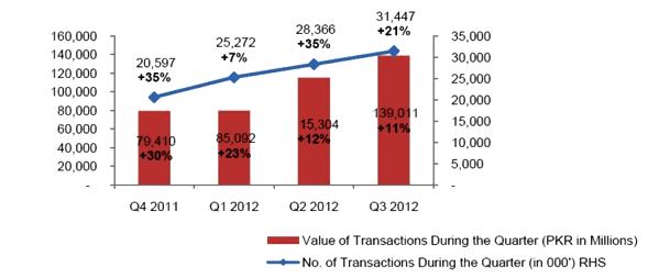 http://phoneworld.com.pk/wp-content/uploads/2012/12/graphss.png