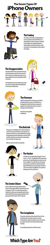 https://phoneworld.com.pk/wp-content/uploads/2013/04/Infographics-7-Types-iPhone-Users.jpg