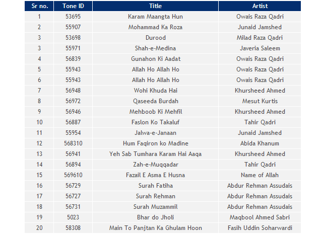 https://phoneworld.com.pk/wp-content/uploads/2013/07/warid-caller-tunes.png