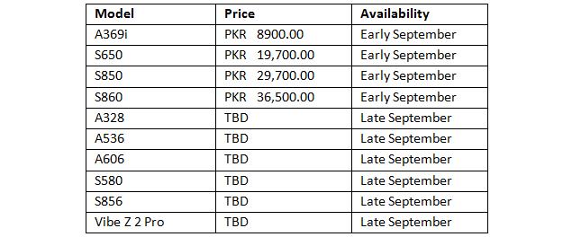 https://phoneworld.com.pk/wp-content/uploads/2014/08/price-lenovo.png