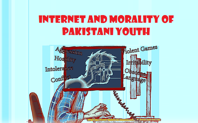 the morality of youth today Essays - largest database of quality sample essays and research papers on the filipino youth today.
