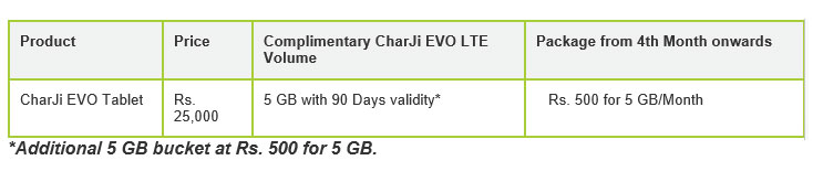 PTCL Offers CharJi EVO LTE Tablet