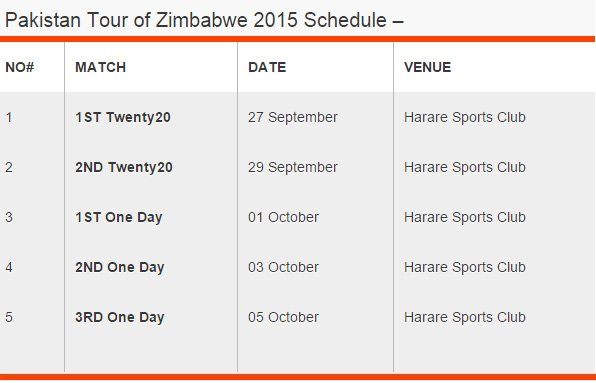 QMobile Sponsors Pakistan Vs Zimbabwe Series 2015