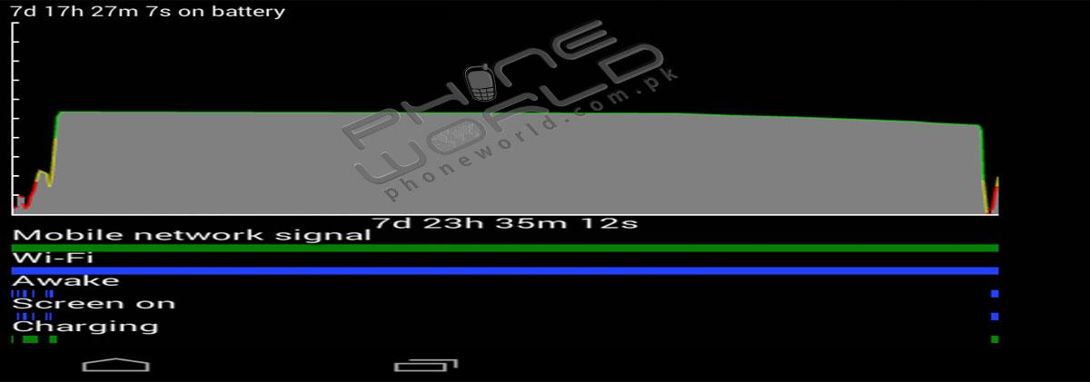QMobile QTab Q1050 Tablet Review