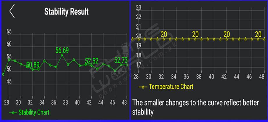 QMobile Noir W50 stability
